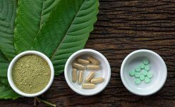 How to Market Your Kratom Brand Going into 2021